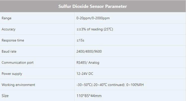sensor detector
