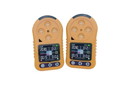 portable Hydrogen cyanide analyzer HCN gas detector honeywell HCN gas leak detcetor handheld alarm