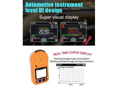 portable 4in1 gas detector multi H2s O2 CO LEL gas analyzer