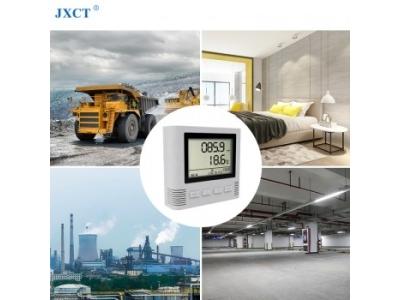 Large screen indoor CO detector analysis