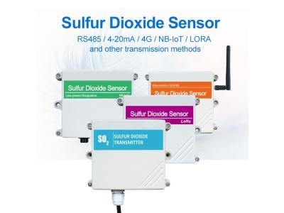 Wall Mounted SO2 Gas Sensor Sulfur Dioxide Detector Analyzer
