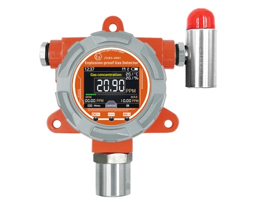 Fixed co2 gas detector Carbon dioxide gas analyzer